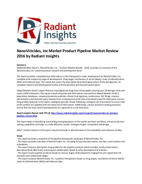 NanoViricides, Inc. Market