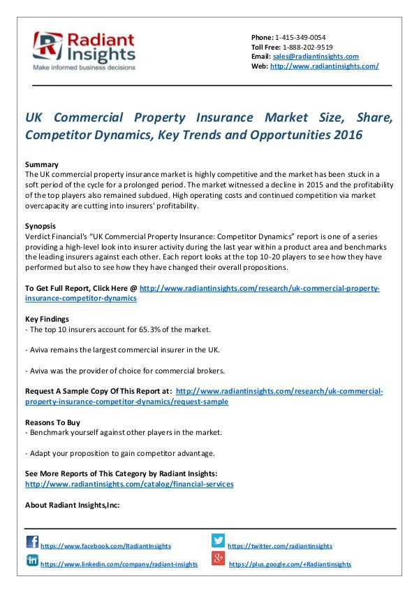 Financial Services Related Reports UK commercial property insurance market