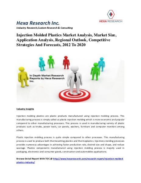 Injection Molded Plastics Market Analysis, Market Size, Application A 2020