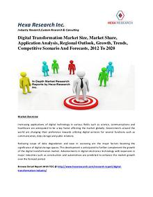Digital Transformation Market Size,Share & Forecasts, 2012-2020