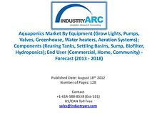 Aquaponics market is potential enough to touch $1billion mark by 2020 Aquaponics market is sustainable form of agriculture since long.