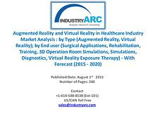 Augmented and Virtual Reality Market witnessing a Reduction in Costs. Augmented and Virtual Reality Market witnessing a Reduction in Costs.