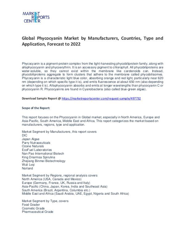 Phycocyanin Market Research Report Analysis To 2022 Phycocyanin Market