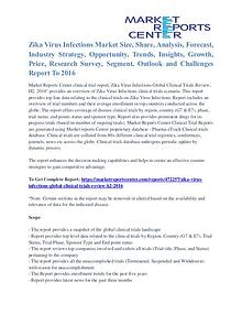 Zika Virus Infections Market Applications To 2016