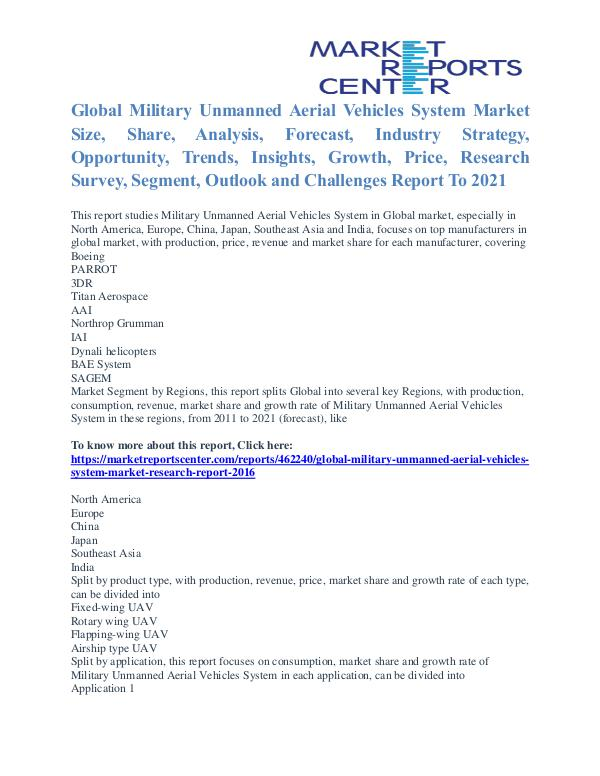 Military Unmanned Aerial Vehicles System Market Cost and Revenue 2021 Military Unmanned Aerial Vehicles System Market