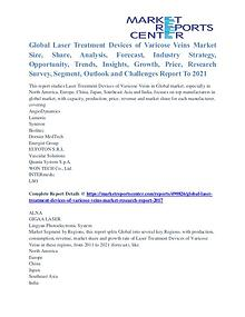 Laser Treatment Devices of Varicose Veins Market Growth Analysis 2021