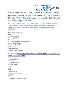Resuscitation Mask Market Share, Competitive, Growth & Forecast 2021