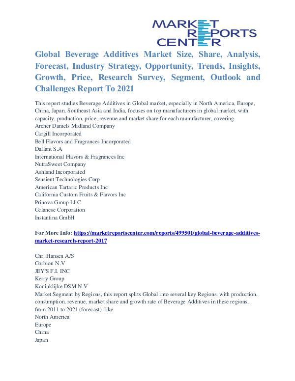 Beverage Additives Market Major Players Analysis and Forecast to 2021 Beverage Additives Market