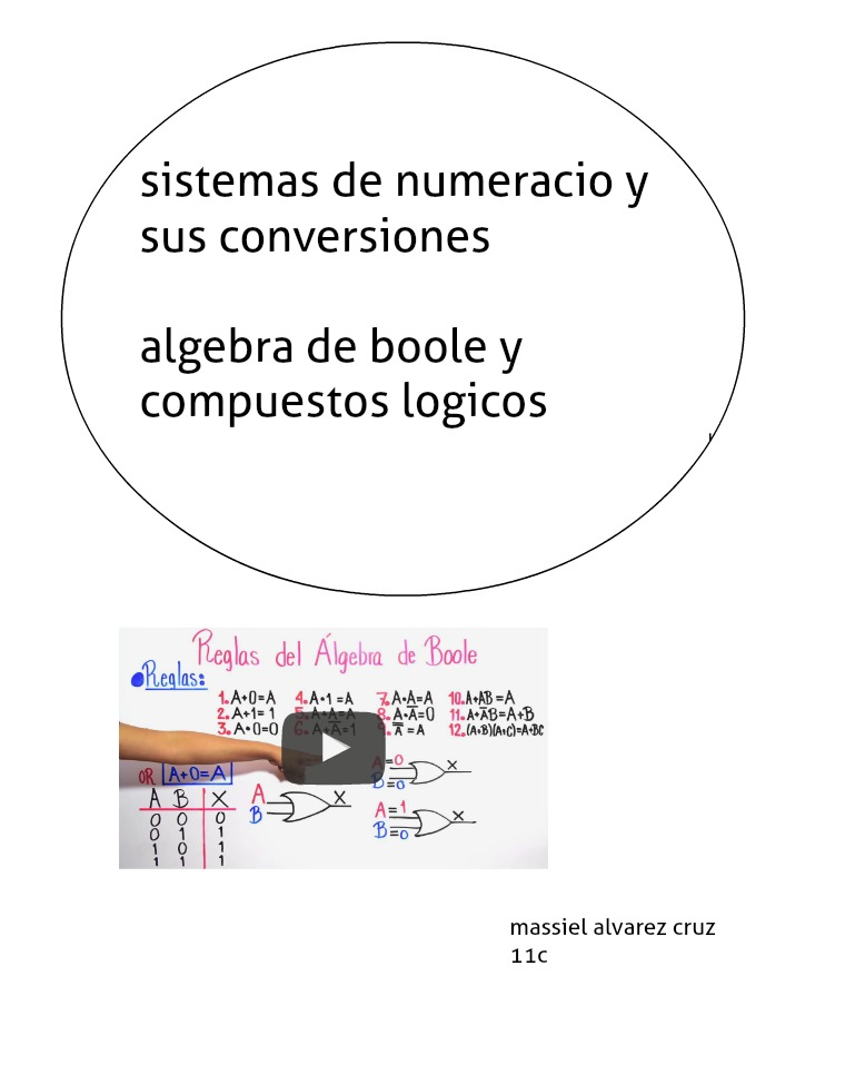 sistemas de numeracio y algebra de boole ap1