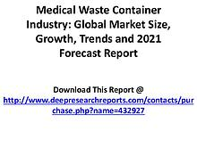 Medical Waste Container Industry 2016: Market Trend, Share & Top Manu