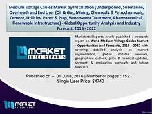 Factors affecting the growth of Medium Voltage Cables Market, 2015-22