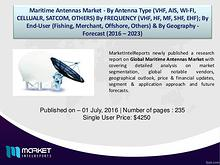 Maritime Antennas Market Analysis & Forecast (2016-2023)