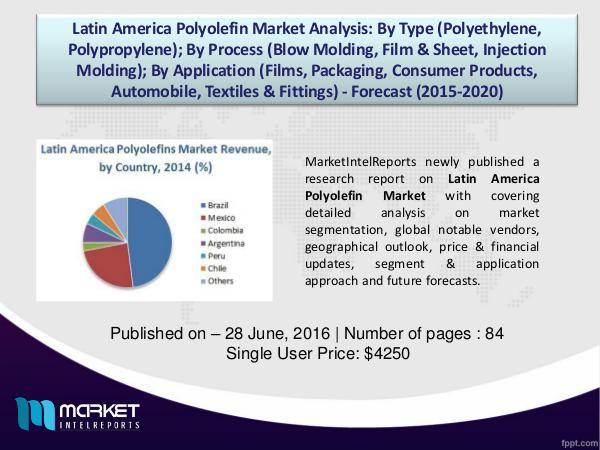 Latin America Polyolefin Market Research Report | MarketIntelReports 1