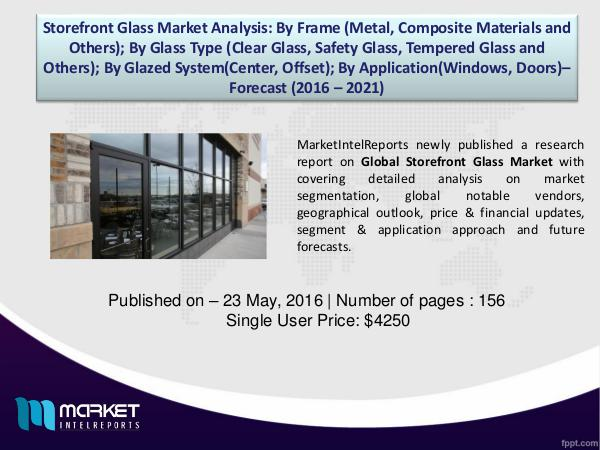 Storefront Glass Market is Booming. Watch Out Latest Trends and Issue 1