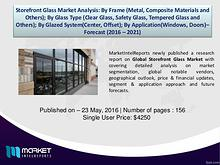Storefront Glass Market is Booming. Watch Out Latest Trends and Issue