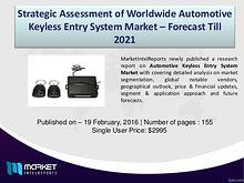 Market Challenges of Automotive Keyless Entry System Market