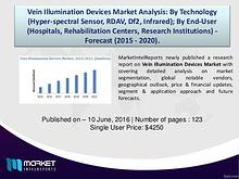 Vein Illumination Devices Market Analysis - Latest Trends and Issues!