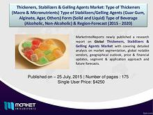 Global Thickeners, Stabilizers & Gelling Agents Market Analysis, 2015
