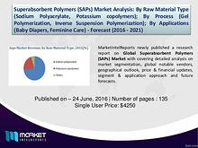 Global Superabsorbent Polymers (SAPs) Market Analysis 2016 to 2021