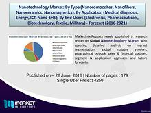 Nanotechnology Market Overview | Forecast & Analysis (2016-2021)