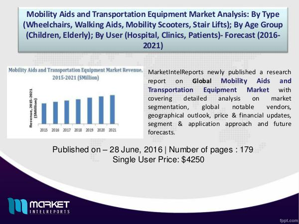 Revenue Analysis – Global Mobility Aids and Transportation Equipment 1
