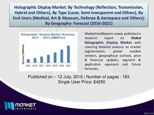 Holographic Display Market Overview | Forecast & Analysis (2016-2021) 1