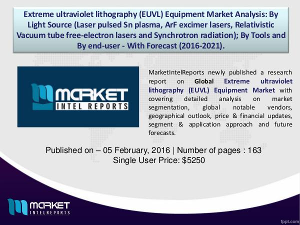 Extreme ultraviolet lithography (EUVL) Equipment– Market Forces 1