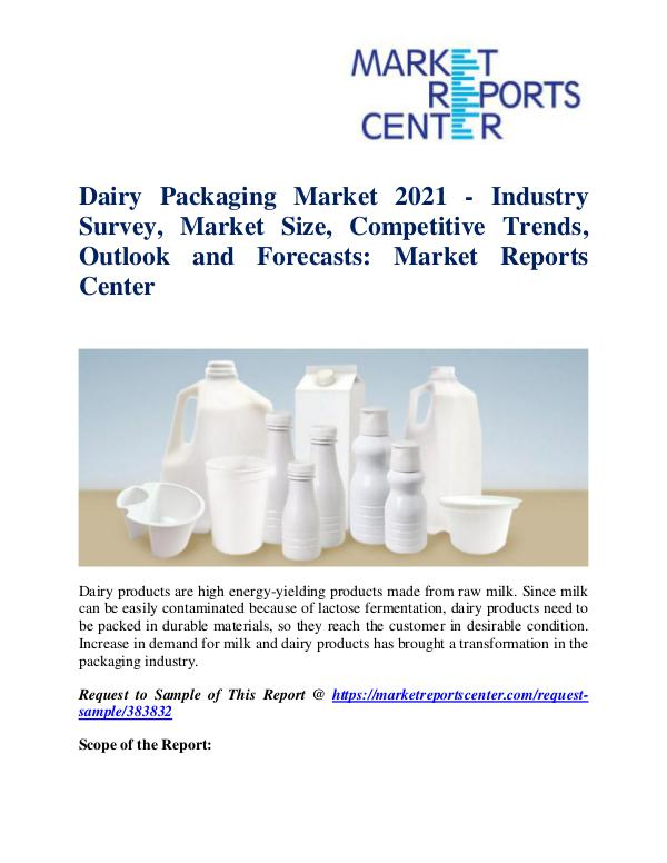Market Research Reports Dairy Packaging Market