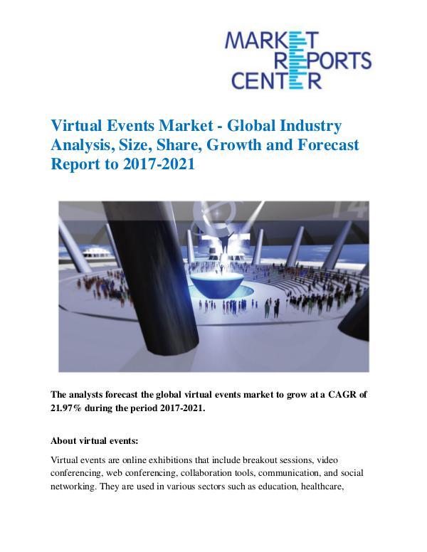 Market Reports Virtual Events Market