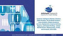 Customer Intelligence Market – Global Market Forecasts 2015-2020