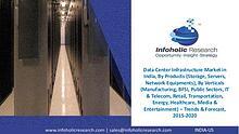 Data Center Infrastructure Market in India – Forecast 2015-2020