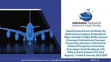 Global Connected Aircraft Market – Trends & Forecast, 2015-2020