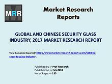 Global Security Glass Industry Forecast Study 2012-2022