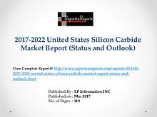 United States Silicon Carbide market Revenue and Growth Rate Forecast