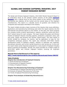 Global Captopril Industry Analyzed in New Market Report
