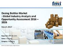 Market Intelligence Report Dosing Bottles, 2016-2026
