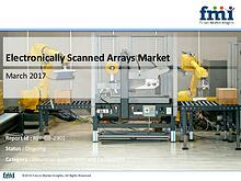 Research Report Covers the Electronically Scanned Arrays Market Share