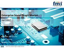Enterprise Social Graph Market Trends and Segments 2017-2027