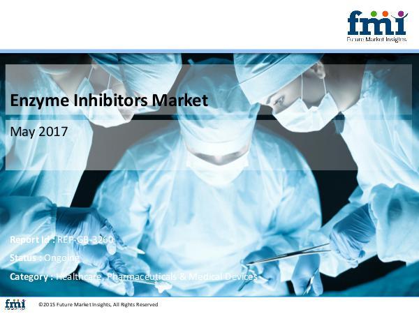 Enzyme Inhibitors Market  Global Trends, Analysis and Forecast 2027 Enzyme Inhibitors Market Healthcare