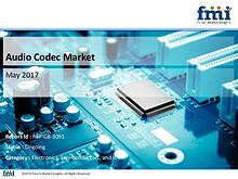 Audio Codec Market Shares, Strategies and Forecast Worldwide, 2017 to