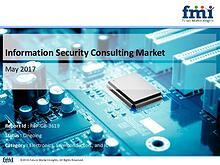 Information Security Consulting Market Analysis, Segments, Growth and