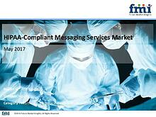 HIPAA-Compliant Messaging Services Market Value Share, Supply Demand