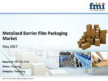 Metalized Barrier Film Packaging Market Growth and Segments,2017-2027