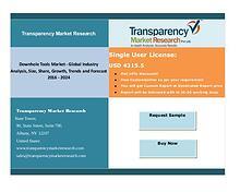 Downhole Tools Market - Global Industry Analysis, Size, :2024