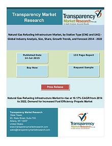 Natural Gas Refueling Infrastructure Market - Industry Analysis,:2022