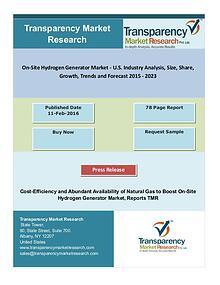 U.S. On-Site Hydrogen Generator Market - Analysis  2024