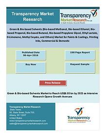 Green & Bio-based Solvents Market