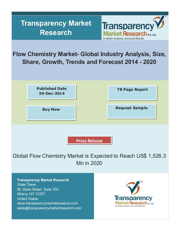 Flow Chemistry Market: Latest Trends,Analysis & Insights 2020 Flow Chemistry Market: Latest Trends,Analysis & In