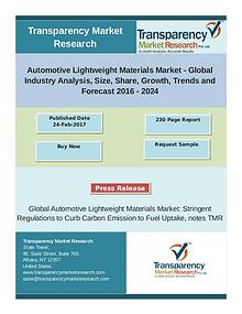 Wool Wax Alcohol Market Size, Share   Industry Trends Analysis Report
