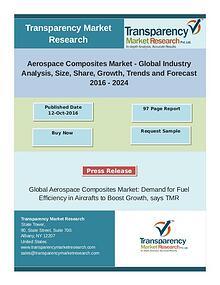 Aerospace Composites Market: Latest Trends,Analysis & Insights 2024